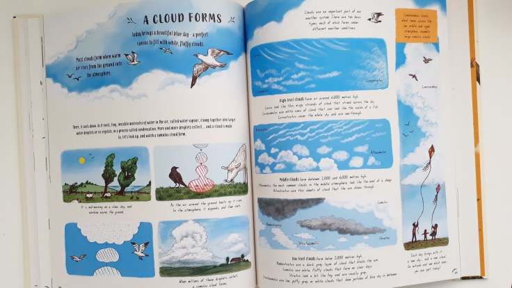 How different clouds form in Slow Down by Rachel Williams and Freya Harris Non fiction children's book mindfulness nature stories magic cat publishing